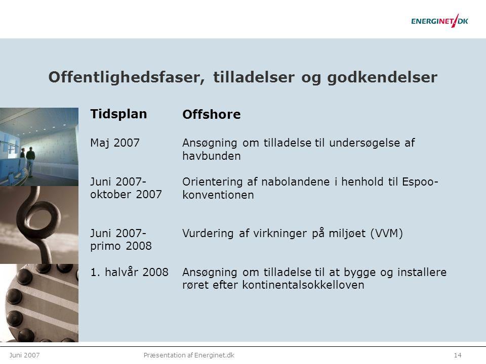 Juni 200714Præsentation af Energinet.dk Offentlighedsfaser, tilladelser og godkendelser TidsplanOffshore Maj 2007Ansøgning om tilladelse til undersøgelse af havbunden Juni 2007- oktober 2007 Orientering af nabolandene i henhold til Espoo- konventionen Juni 2007- primo 2008 Vurdering af virkninger på miljøet (VVM) 1.