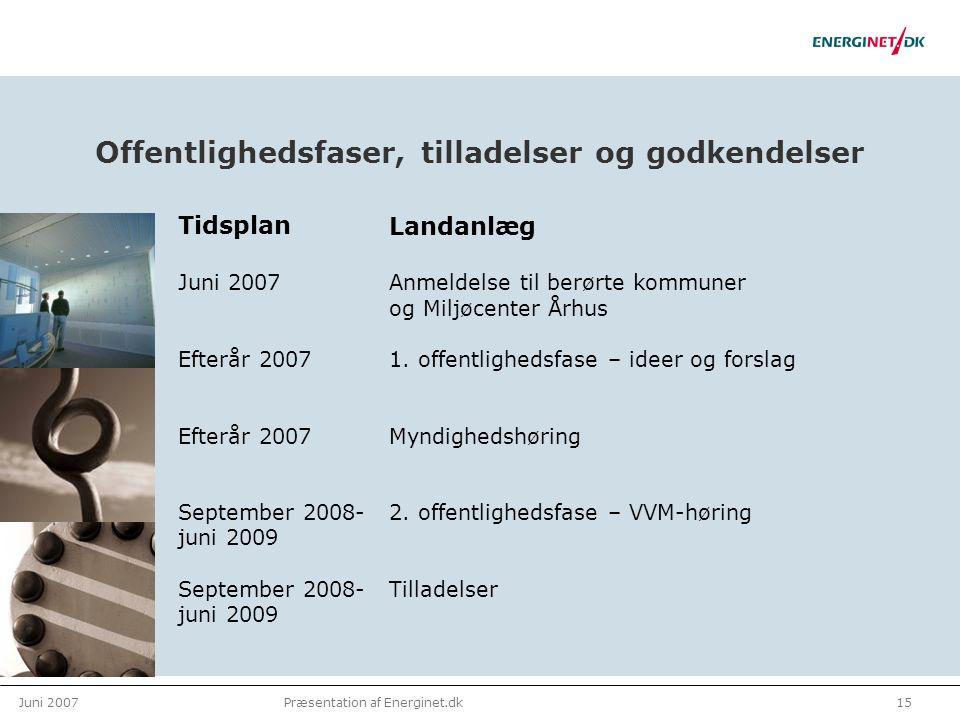 Juni 200715Præsentation af Energinet.dk Offentlighedsfaser, tilladelser og godkendelser TidsplanLandanlæg Juni 2007Anmeldelse til berørte kommuner og Miljøcenter Århus Efterår 20071.