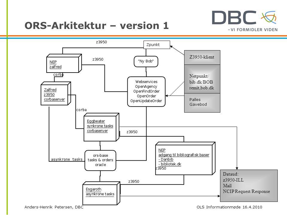 Anders-Henrik Petersen, DBCOLS Informationmøde 16.4.2010 ORS-Arkitektur – version 1 Netpunkt/ bib.dk/BOB remit,bob.dk Palles Gavebod Dataud: z3950-ILL Mail NCIP Request/Response Z3950-klient Zpunk t