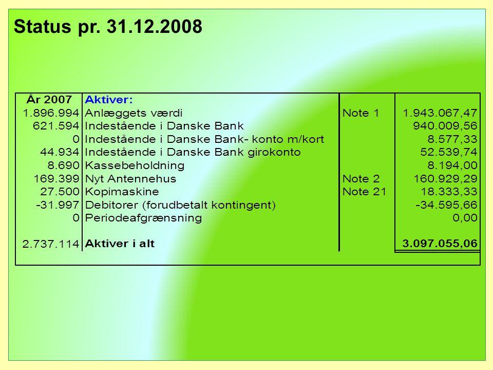 Status pr. 31.12.2008