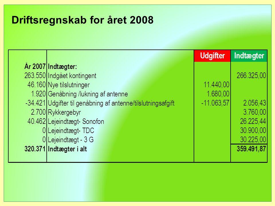 Driftsregnskab for året 2008