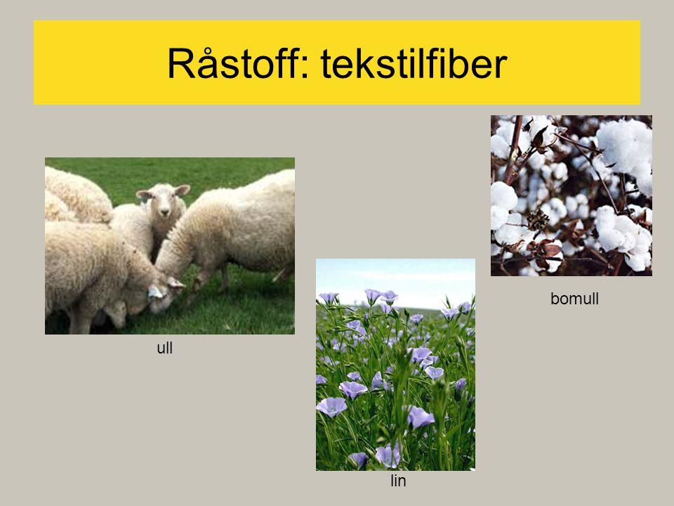 Råstoff: tekstilfiber ull lin bomull