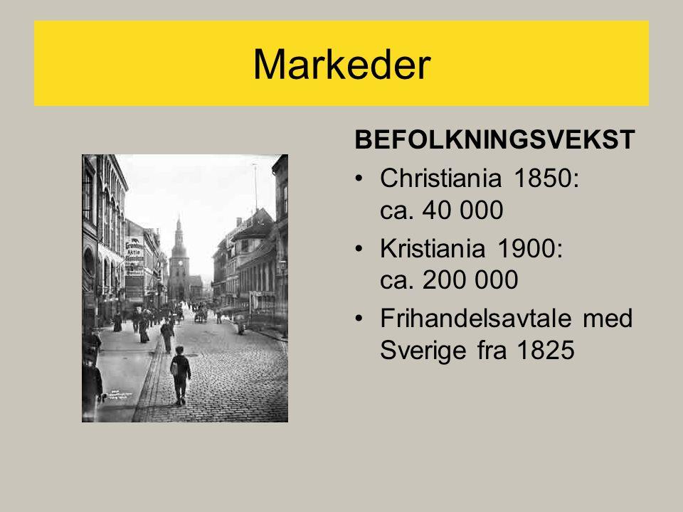 Markeder BEFOLKNINGSVEKST •Christiania 1850: ca. 40 000 •Kristiania 1900: ca.