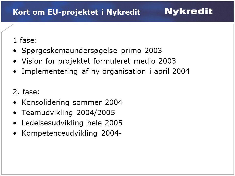 Kort om EU-projektet i Nykredit 1 fase: •Spørgeskemaundersøgelse primo 2003 •Vision for projektet formuleret medio 2003 •Implementering af ny organisation i april 2004 2.