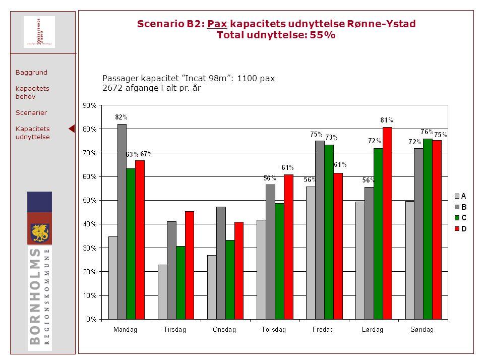 Baggrund kapacitets behov Scenarier Kapacitets udnyttelse Scenario B2: Pax kapacitets udnyttelse Rønne-Ystad Total udnyttelse: 55% Passager kapacitet Incat 98m : 1100 pax 2672 afgange i alt pr.