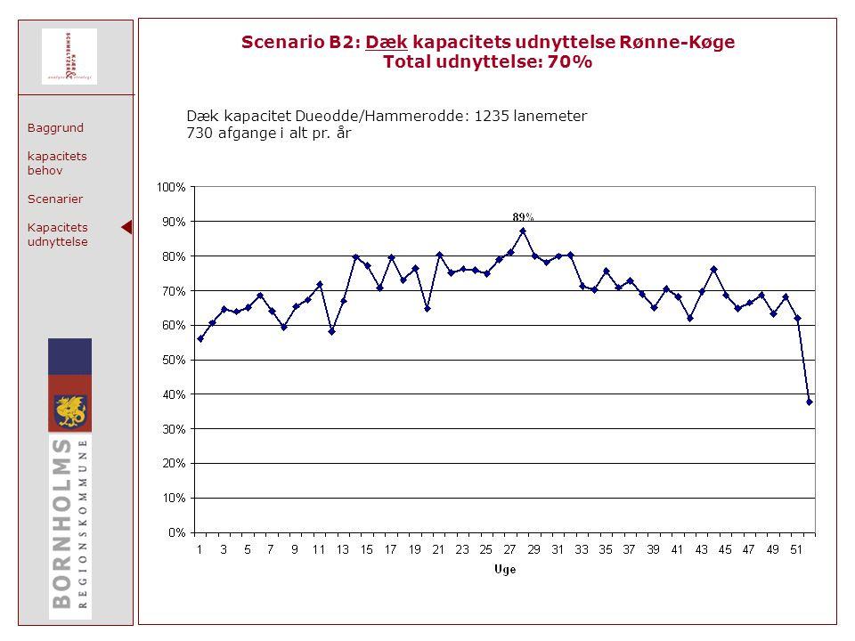 Baggrund kapacitets behov Scenarier Kapacitets udnyttelse Scenario B2: Dæk kapacitets udnyttelse Rønne-Køge Total udnyttelse: 70% Dæk kapacitet Dueodde/Hammerodde: 1235 lanemeter 730 afgange i alt pr.