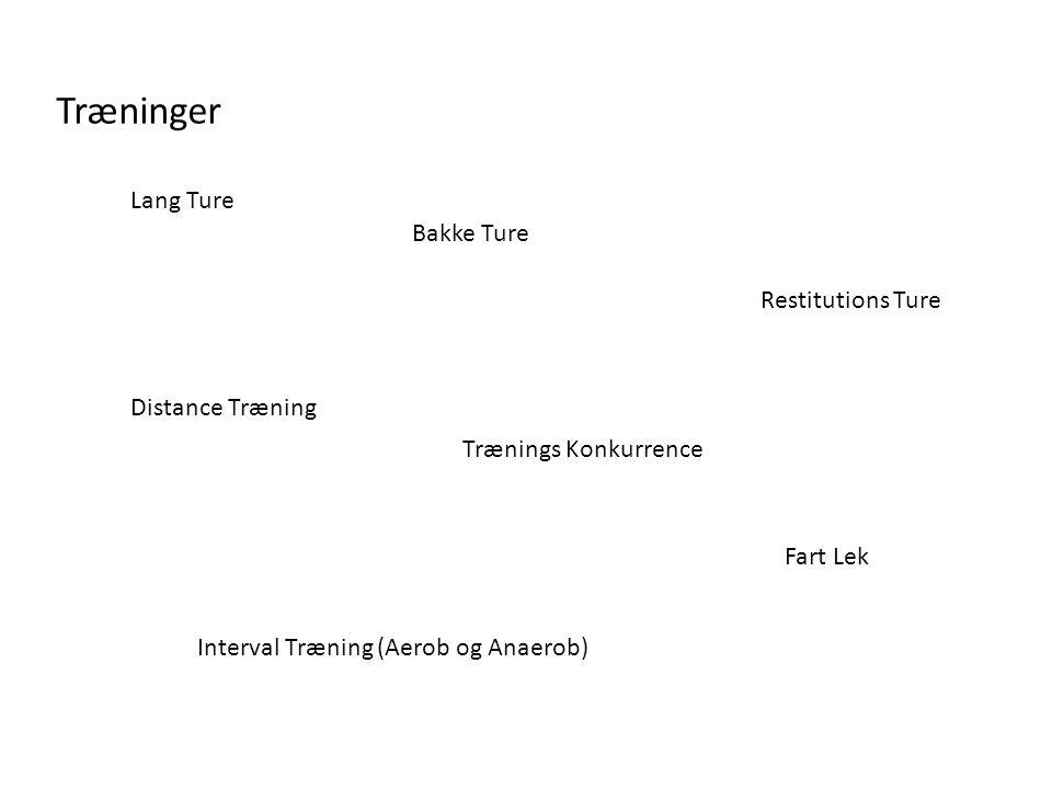 Træninger Lang Ture Bakke Ture Restitutions Ture Distance Træning Trænings Konkurrence Fart Lek Interval Træning (Aerob og Anaerob)