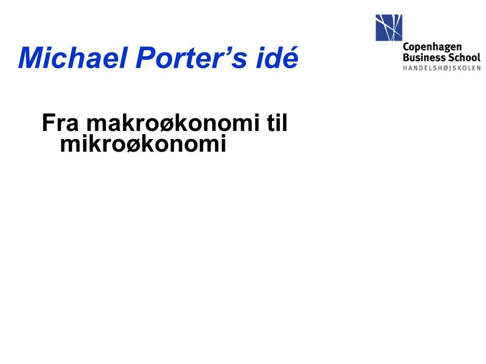 Michael Porter's idé Fra makroøkonomi til mikroøkonomi