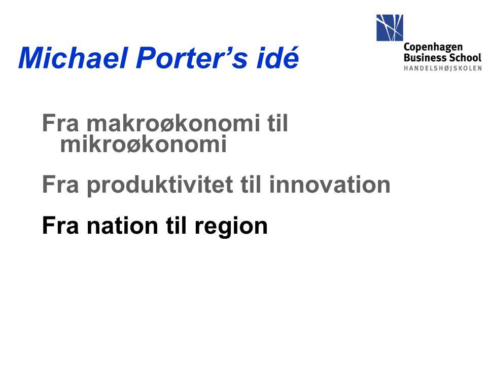 Michael Porter's idé Fra makroøkonomi til mikroøkonomi Fra produktivitet til innovation Fra nation til region