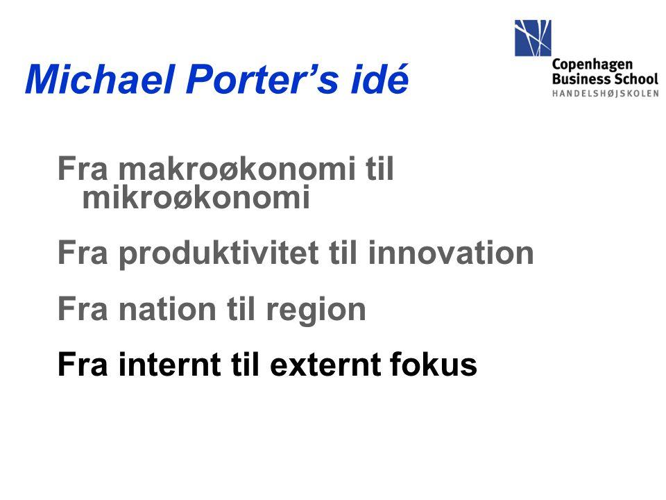 Michael Porter's idé Fra makroøkonomi til mikroøkonomi Fra produktivitet til innovation Fra nation til region Fra internt til externt fokus