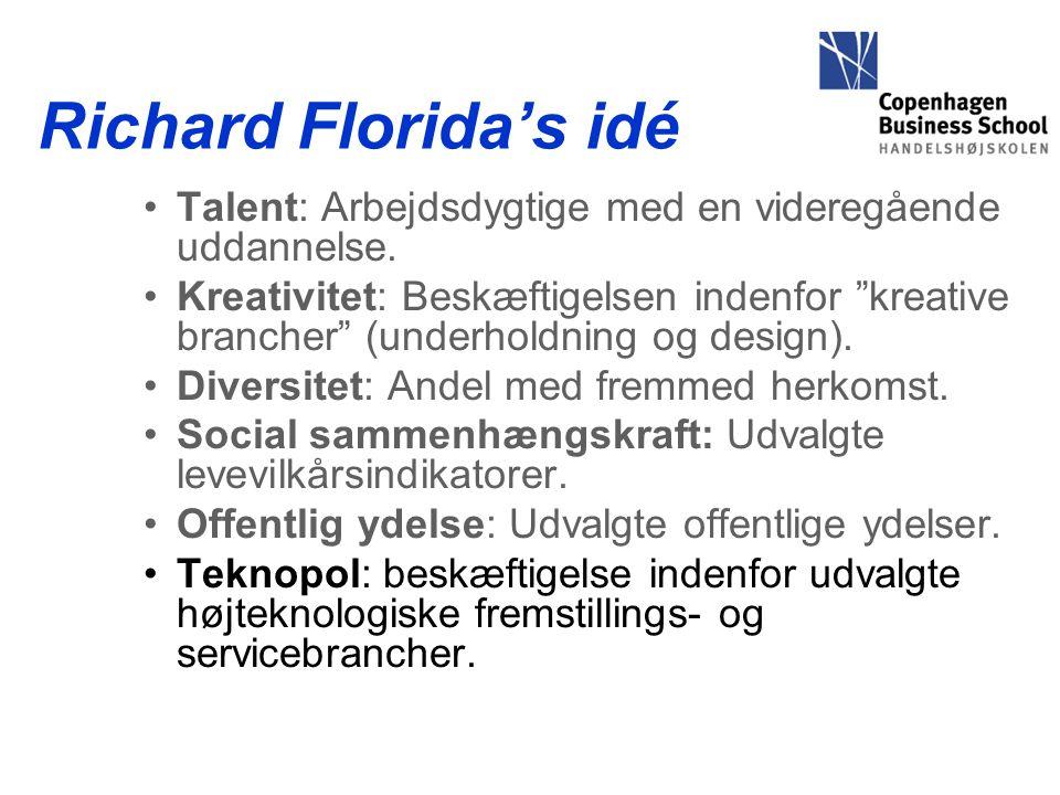 Richard Florida's idé •Talent: Arbejdsdygtige med en videregående uddannelse.