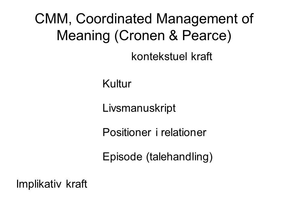 CMM, Coordinated Management of Meaning (Cronen & Pearce) kontekstuel kraft Kultur Livsmanuskript Positioner i relationer Episode (talehandling) Implik