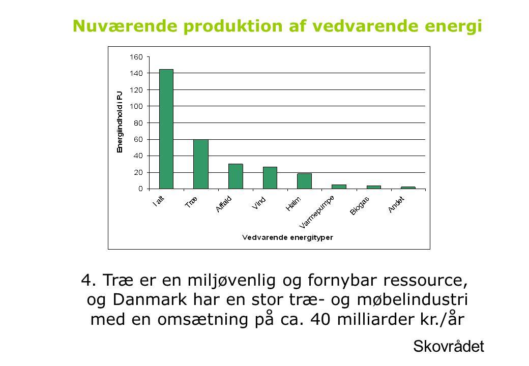 Nuværende produktion af vedvarende energi Skovrådet 4.