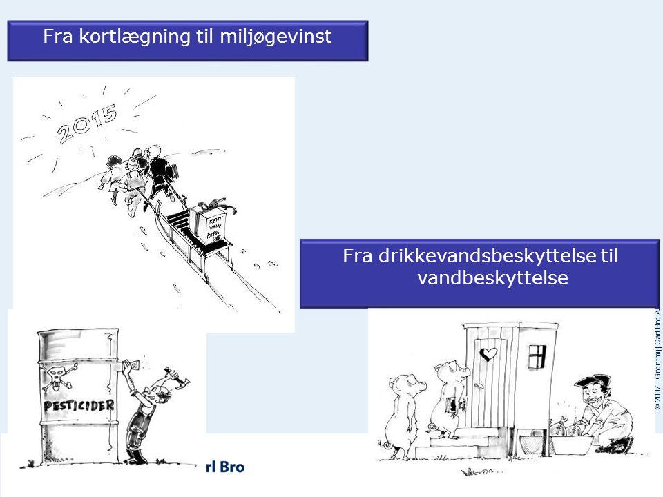 © 2007, Grontmij | Carl Bro A/S 14 Fra kortlægning til miljøgevinst Fra drikkevandsbeskyttelse til vandbeskyttelse