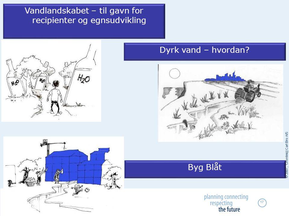 © 2007, Grontmij | Carl Bro A/S 17 Vandlandskabet – til gavn for recipienter og egnsudvikling Dyrk vand – hvordan.