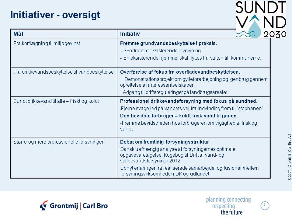 7 Initiativer - oversigt MålInitiativ Fra kortlægning til miljøgevinstFremme grundvandsbeskyttelse i praksis.