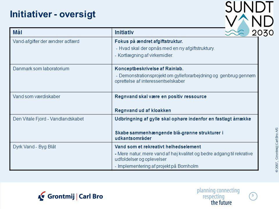 © 2007, Grontmij | Carl Bro A/S 9 Initiativer - oversigt MålInitiativ Vand-afgifter der ændrer adfærdFokus på ændret afgiftstruktur.