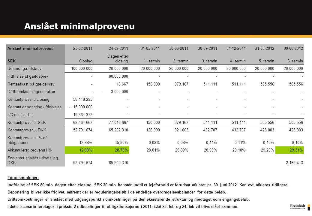 7 Anslået minimalprovenu Forudsætninger: Indfrielse af SEK 80 mio.