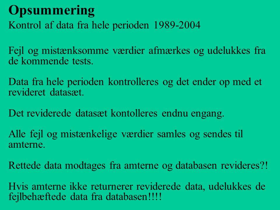 Opsummering Kontrol af data fra hele perioden 1989-2004 Fejl og mistænksomme værdier afmærkes og udelukkes fra de kommende tests.