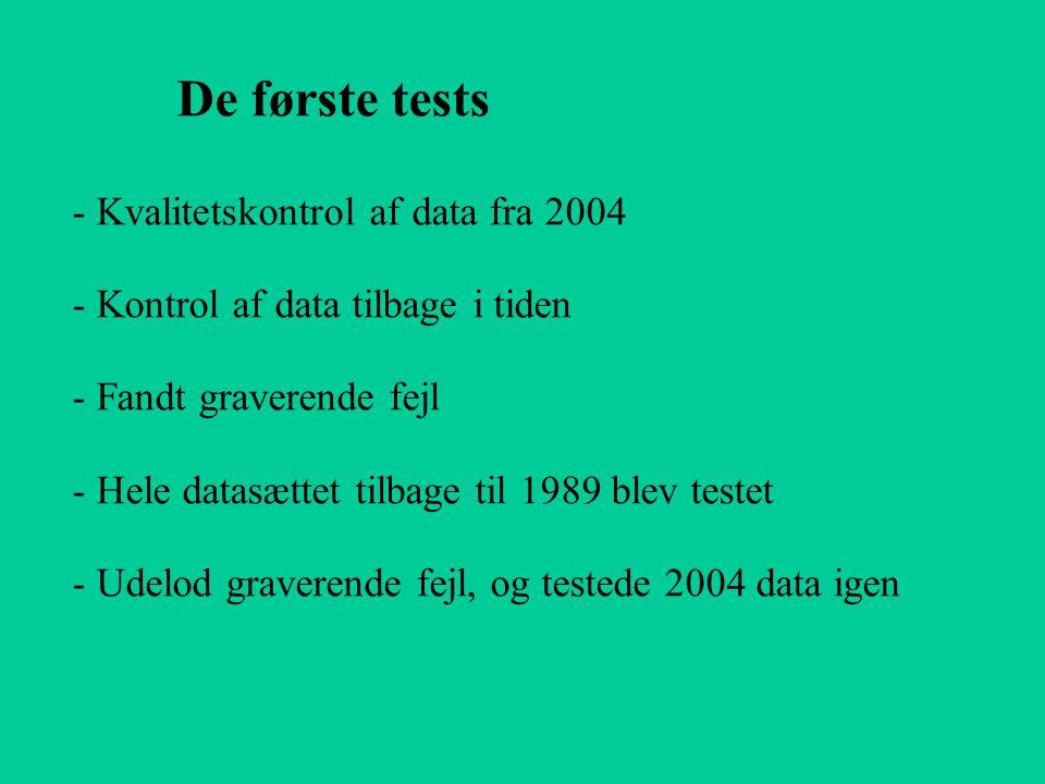 De første tests - Kvalitetskontrol af data fra 2004 - Kontrol af data tilbage i tiden - Fandt graverende fejl - Hele datasættet tilbage til 1989 blev testet - Udelod graverende fejl, og testede 2004 data igen