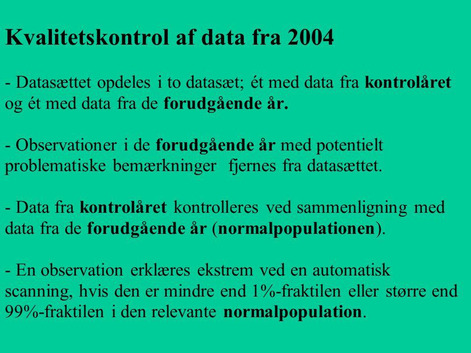 Kvalitetskontrol af data fra 2004 - Datasættet opdeles i to datasæt; ét med data fra kontrolåret og ét med data fra de forudgående år.