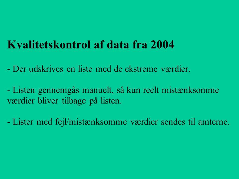 Kvalitetskontrol af data fra 2004 - Der udskrives en liste med de ekstreme værdier.