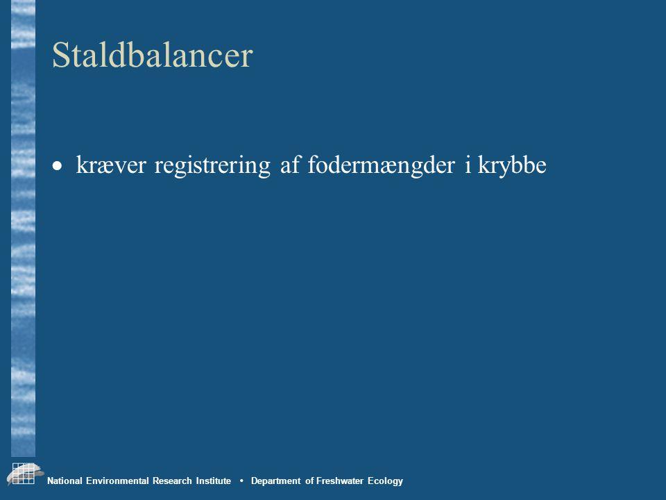 National Environmental Research Institute • Department of Freshwater Ecology Staldbalancer  kræver registrering af fodermængder i krybbe