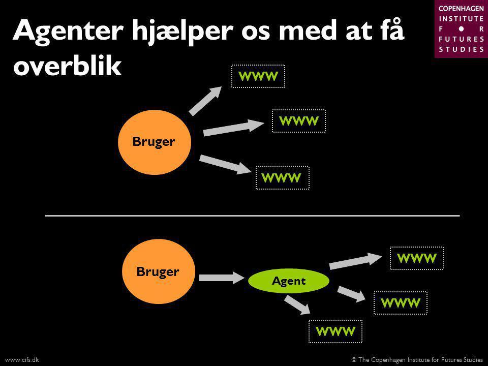 © The Copenhagen Institute for Futures Studieswww.cifs.dk Bruger WWW Bruger Agent WWW Agenter hjælper os med at få overblik