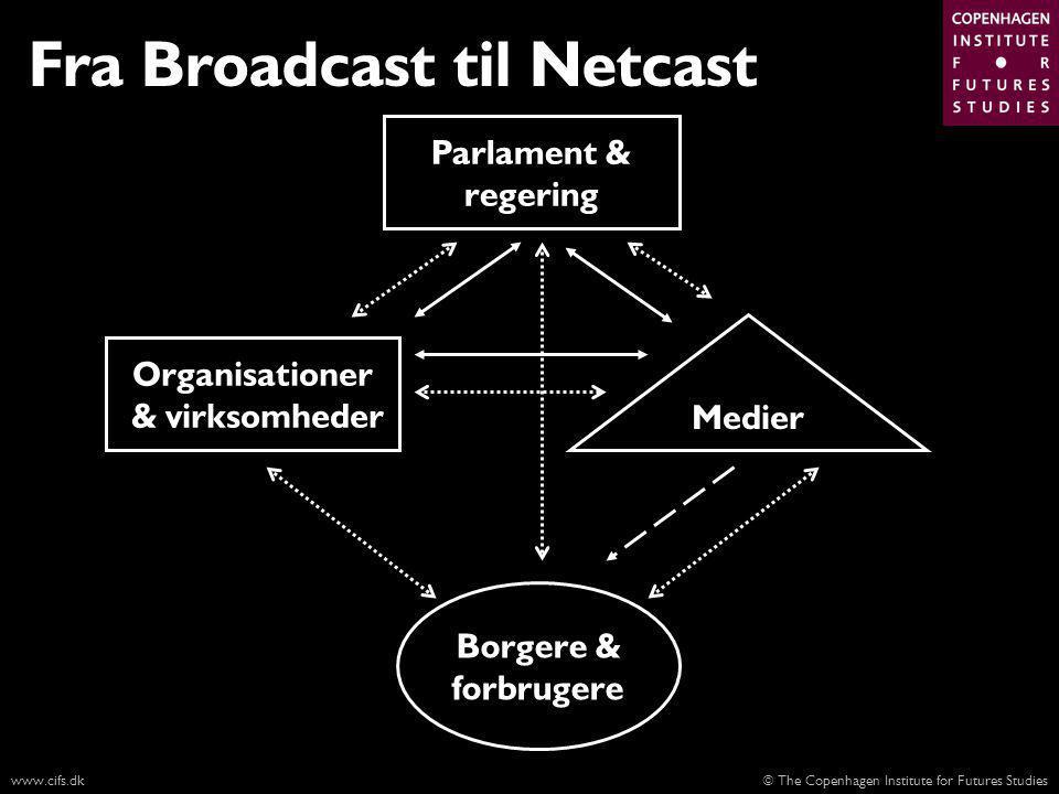 © The Copenhagen Institute for Futures Studieswww.cifs.dk Parlament & regering Organisationer & virksomheder Medier Borgere & forbrugere Fra Broadcast til Netcast