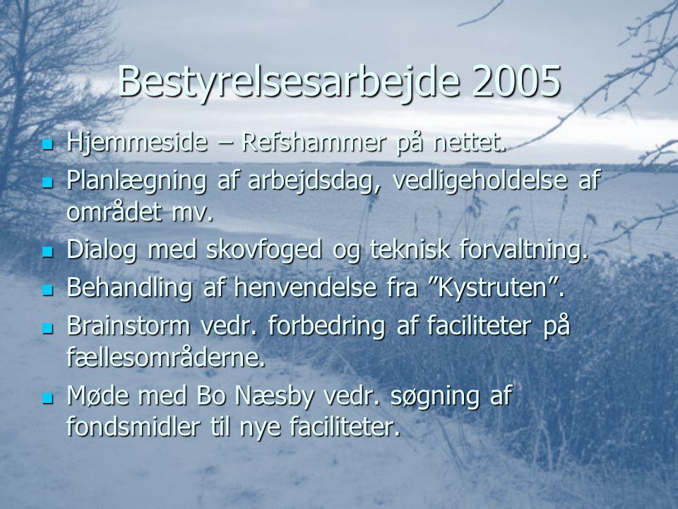 Bestyrelsesarbejde 2005 HHHHjemmeside – Refshammer på nettet.