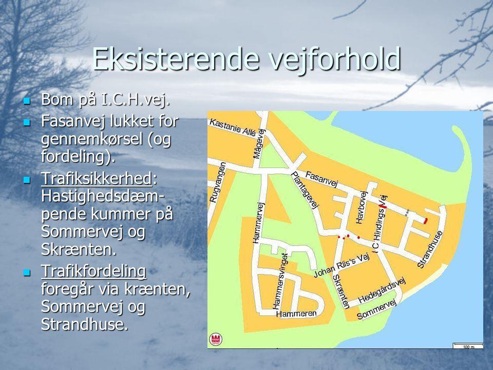 Eksisterende vejforhold  Bom på I.C.H.vej.  Fasanvej lukket for gennemkørsel (og fordeling).