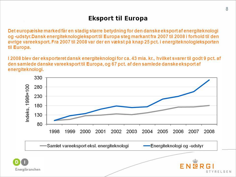 8 Det europæiske marked får en stadig større betydning for den danske eksport af energiteknologi og -udstyr.Dansk energiteknologieksport til Europa steg markant fra 2007 til 2008 i forhold til den øvrige vareeksport.