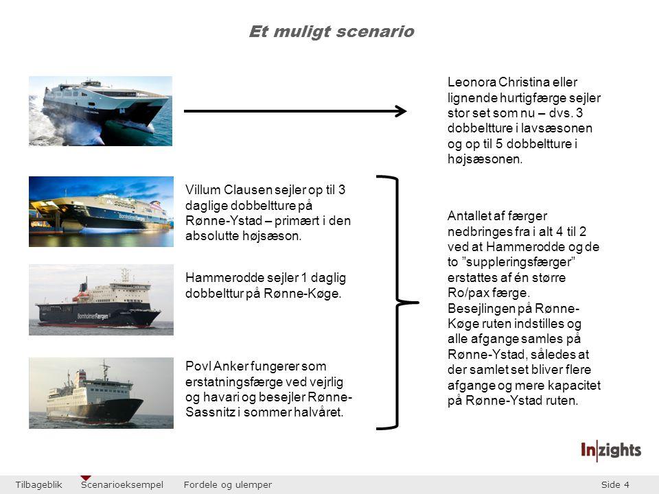 Tilbageblik Scenarioeksempel Fordele og ulemper Side 4 Et muligt scenario Leonora Christina eller lignende hurtigfærge sejler stor set som nu – dvs.