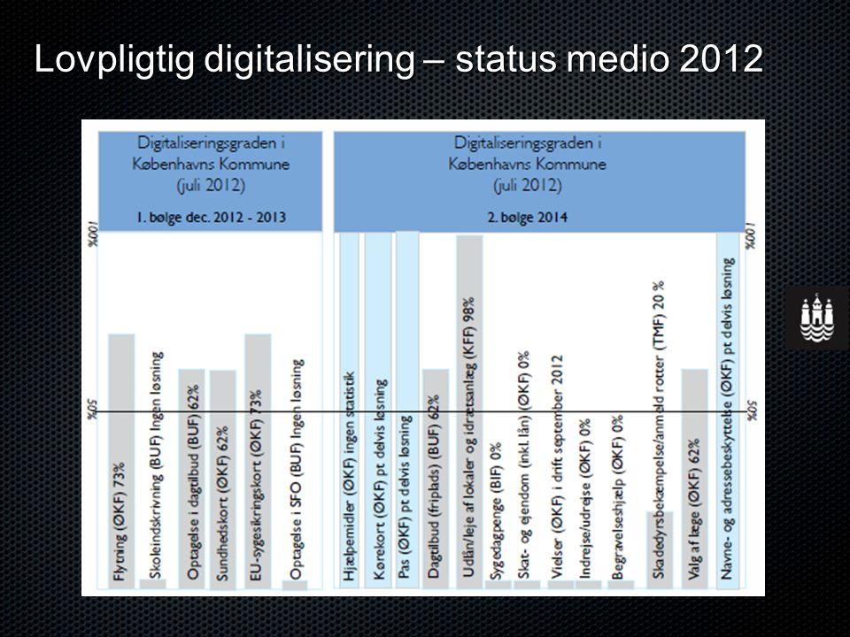 Lovpligtig digitalisering – status medio 2012