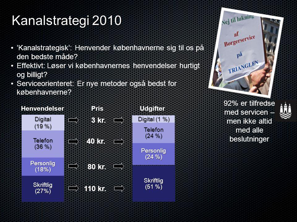 Kanalstrategi 2010 40 kr. 110 kr. 80 kr. 3 kr.