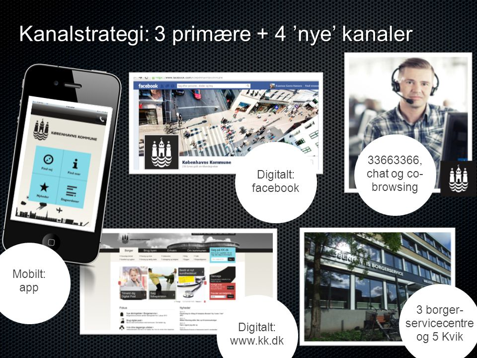 Kanalstrategi: 3 primære + 4 'nye' kanaler 33663366, chat og co- browsing 3 borger- servicecentre og 5 Kvik Digitalt: www.kk.dk Digitalt: facebook Mobilt: app
