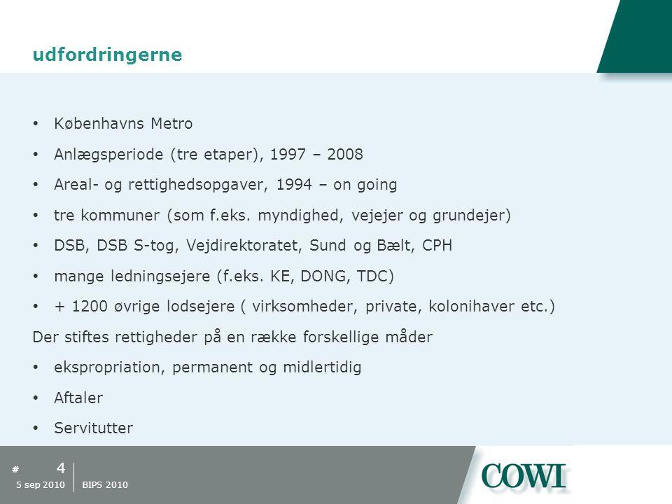 # udfordringerne  Københavns Metro  Anlægsperiode (tre etaper), 1997 – 2008  Areal- og rettighedsopgaver, 1994 – on going  tre kommuner (som f.eks.