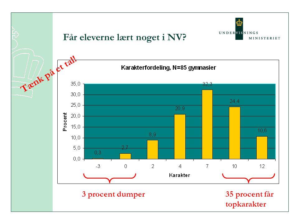 3 procent dumper35 procent får topkarakter Får eleverne lært noget i NV Tænk på et tal!