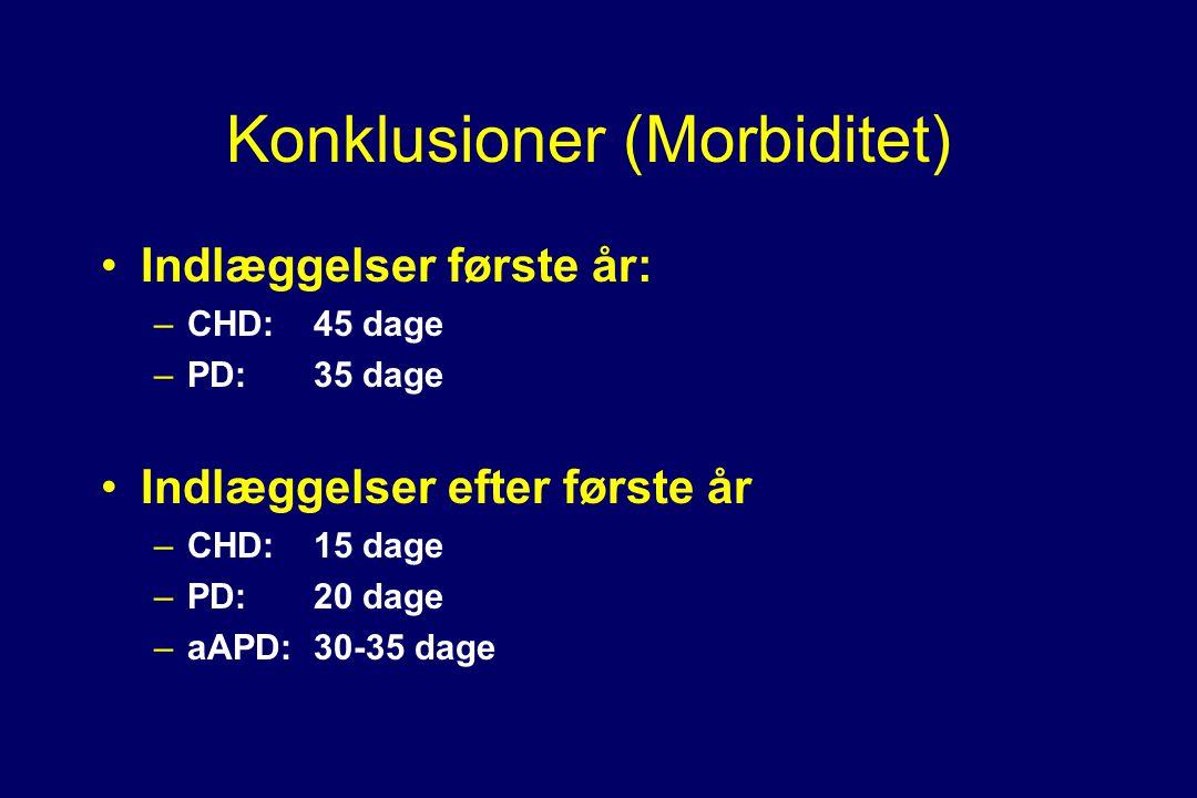 Konklusioner (Morbiditet) •Indlæggelser første år: –CHD:45 dage –PD:35 dage •Indlæggelser efter første år –CHD:15 dage –PD:20 dage –aAPD:30-35 dage