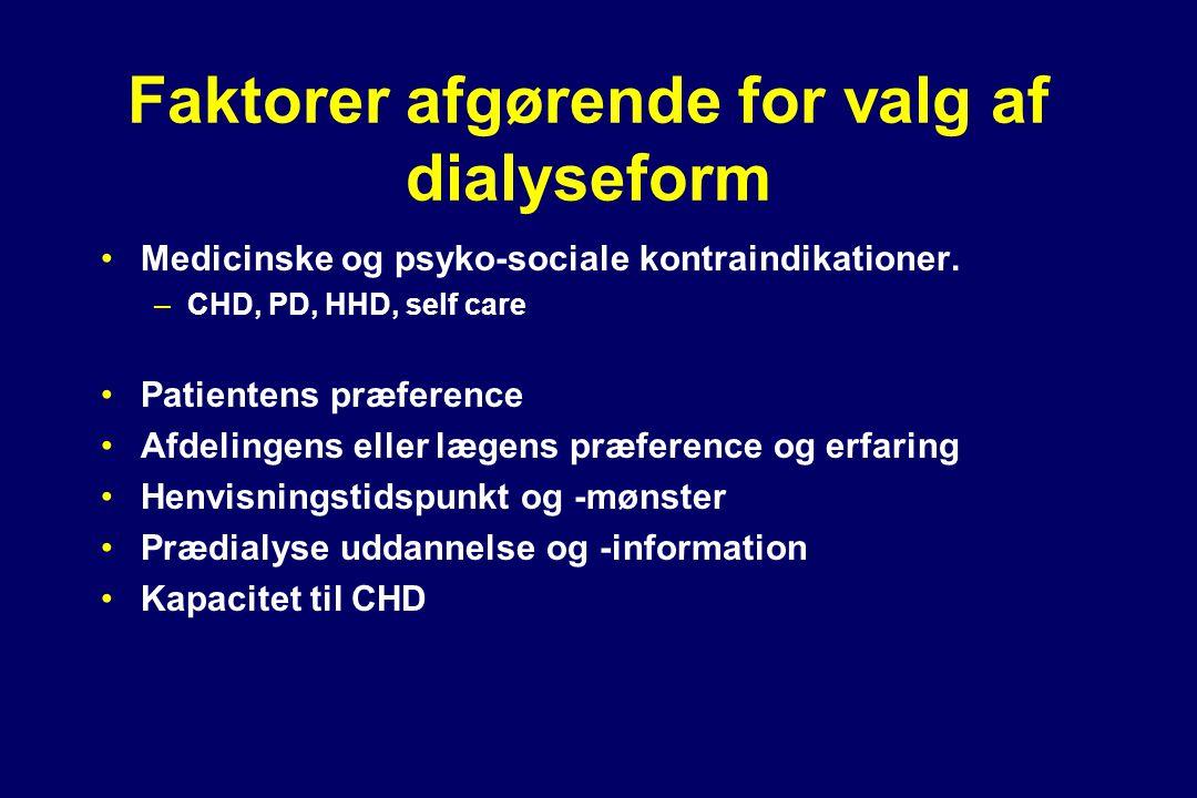 Faktorer afgørende for valg af dialyseform •Medicinske og psyko-sociale kontraindikationer.