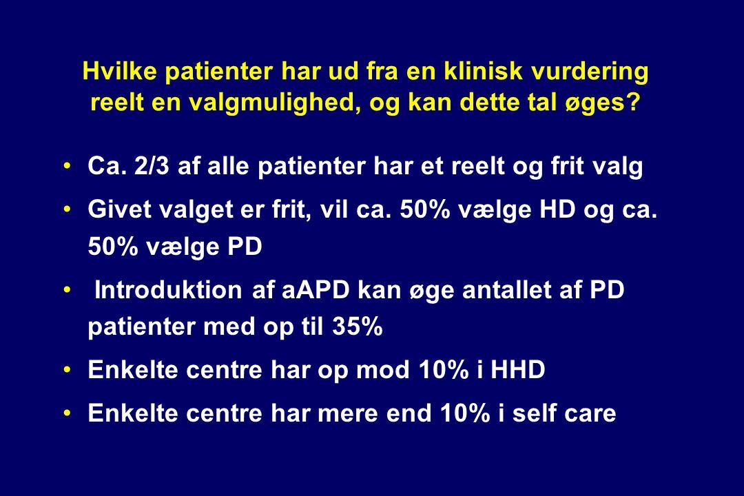Hvilke patienter har ud fra en klinisk vurdering reelt en valgmulighed, og kan dette tal øges.