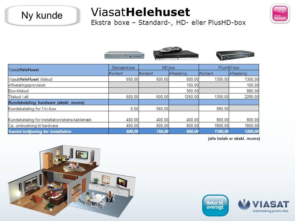 Ny kunde ViasatHelehuset Ekstra boxe – Standard-, HD- eller PlusHD-box (alle beløb er ekskl.