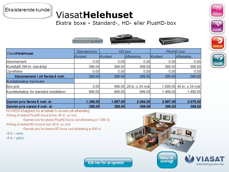 ViasatHelehuset Ekstra boxe – Standard-, HD- eller PlusHD-box Eksisterende kunde ViasatHeleHuset Standard-boxHD-boxPlusHD-box Kontant AfbetalingKontantAfbetaling Abonnement0,00 Kortafgift 399 kr.
