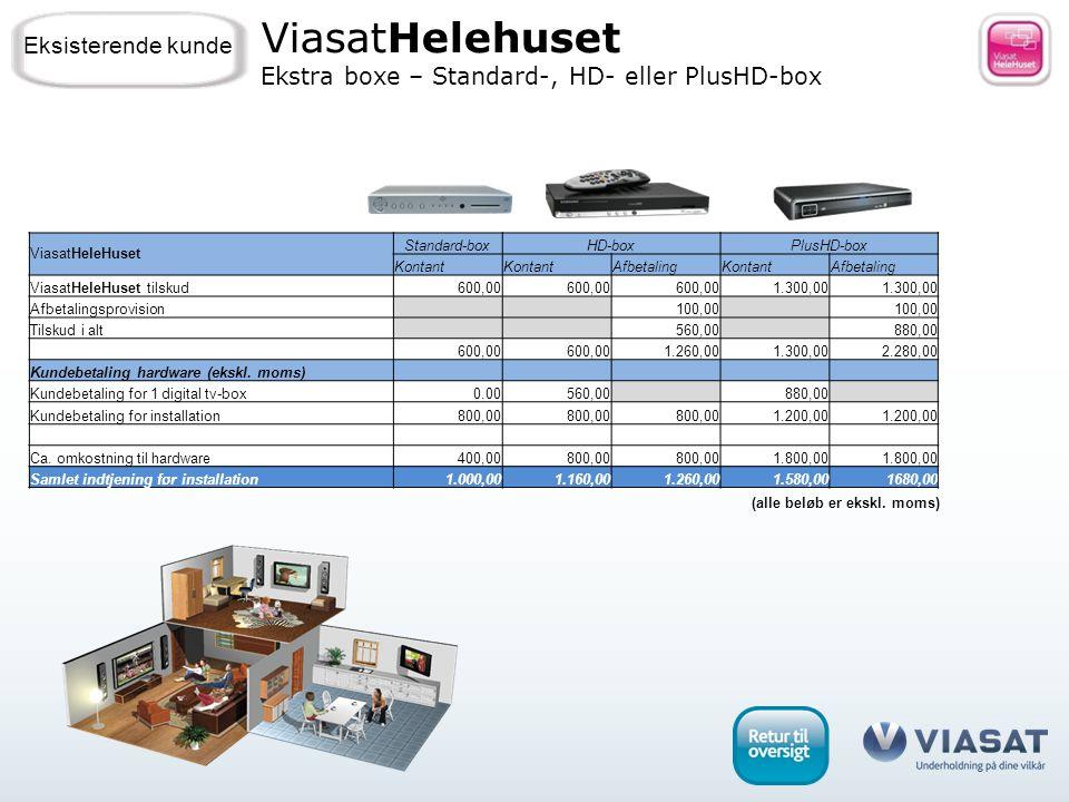 ViasatHelehuset Ekstra boxe – Standard-, HD- eller PlusHD-box Eksisterende kunde (alle beløb er ekskl.