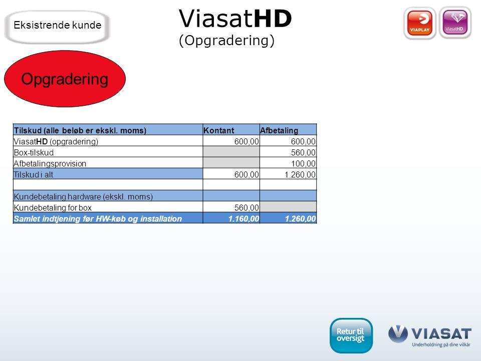 Opgradering ViasatHD (Opgradering) Eksistrende kunde Tilskud (alle beløb er ekskl.