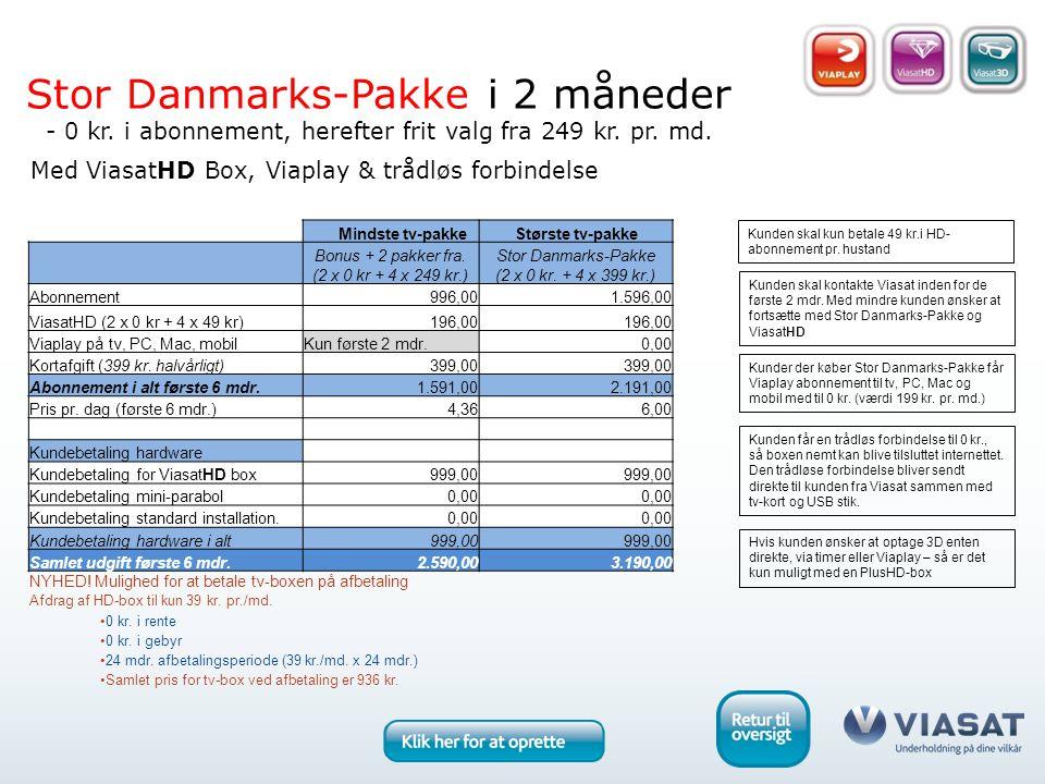 Viasat download fejl 29