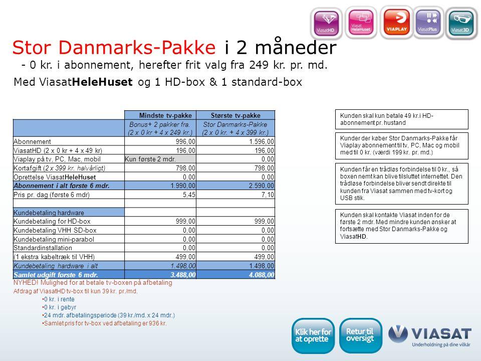 Med ViasatHeleHuset og 1 HD-box & 1 standard-box Stor Danmarks-Pakke i 2 måneder - 0 kr.