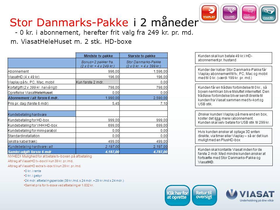 m. ViasatHeleHuset m. 2 stk. HD-boxe Stor Danmarks-Pakke i 2 måneder - 0 kr.