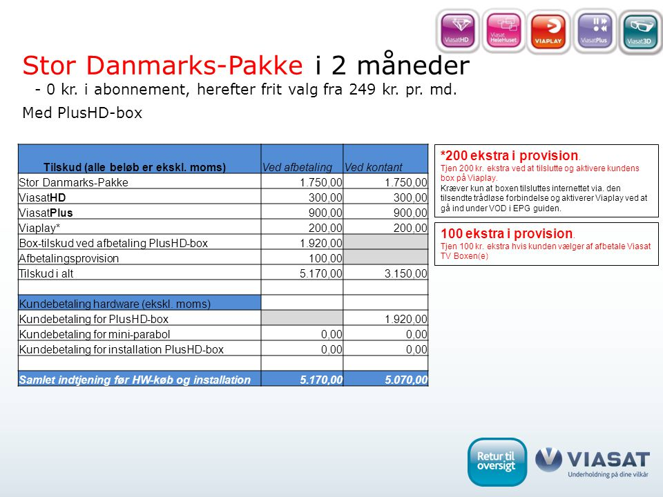Med PlusHD-box *200 ekstra i provision. Tjen 200 kr.