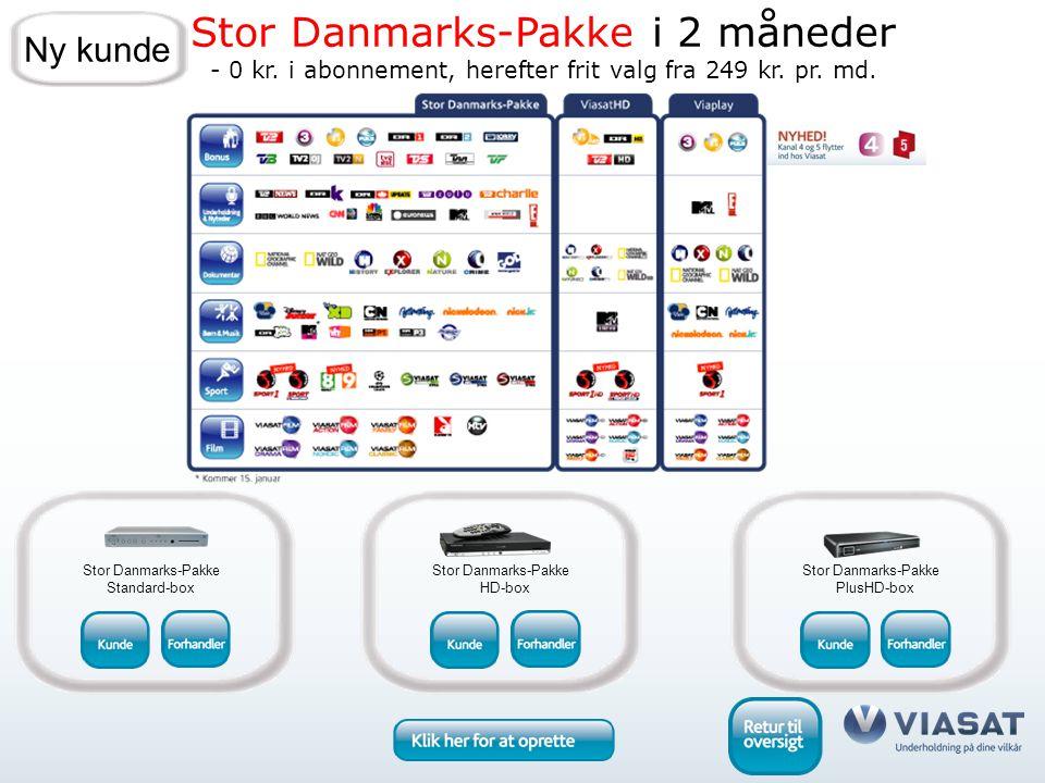Stor Danmarks-Pakke Standard-box Stor Danmarks-Pakke HD-box Stor Danmarks-Pakke PlusHD-box Ny kunde Stor Danmarks-Pakke i 2 måneder - 0 kr.